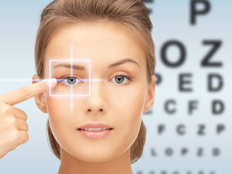 Retina Tests are Affordable and Can Save Your Vision